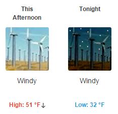 Windy-apr11